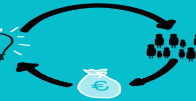 """financiación alternativa"""