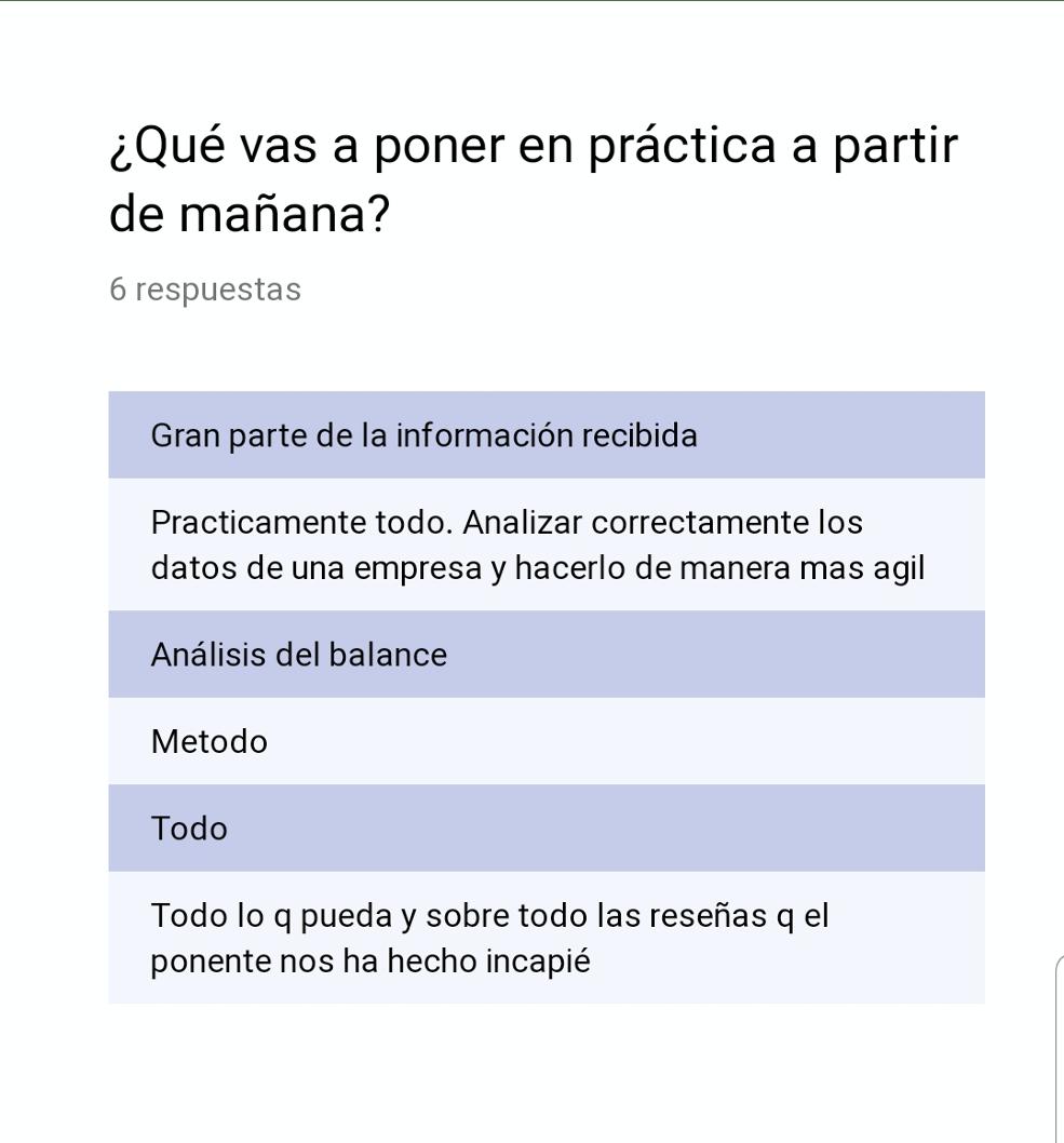 Opiniones del Maratón de Análisis de Balances impartido por José María Casero